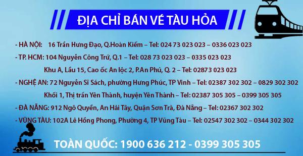 Danh sách phòng bán vé tàu ga Bình Thuận